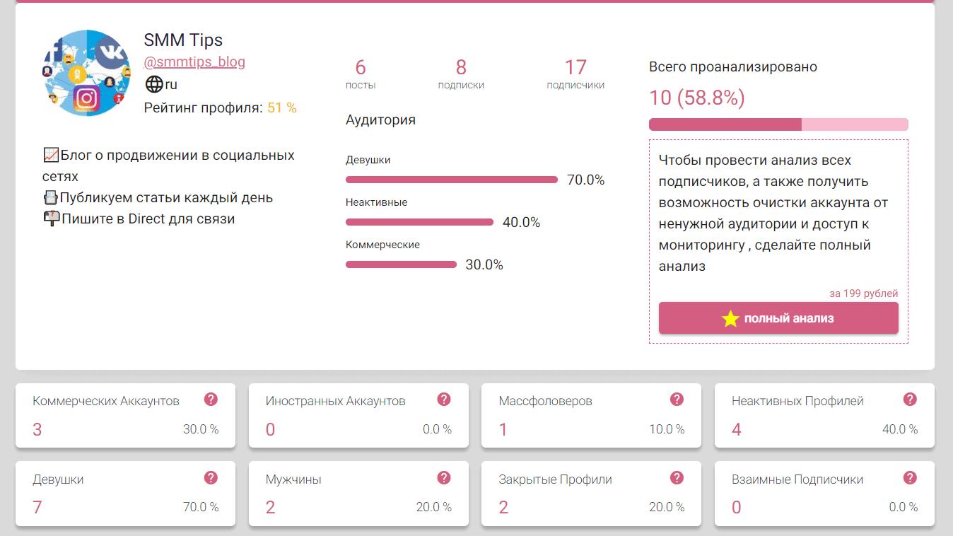 Анализ аккаунта в InstaHero